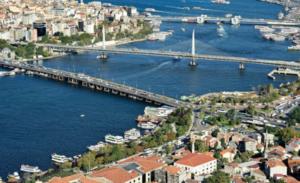 Katarlıların Türkiye'ye Yaptığı Yatırımlar